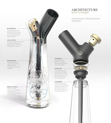 The classiest bong ever will get you high as f*ck AND look fabulous with your Swedish furniture   Dangerous Minds