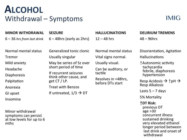 Alcohol – Withdrawal – Symptoms
