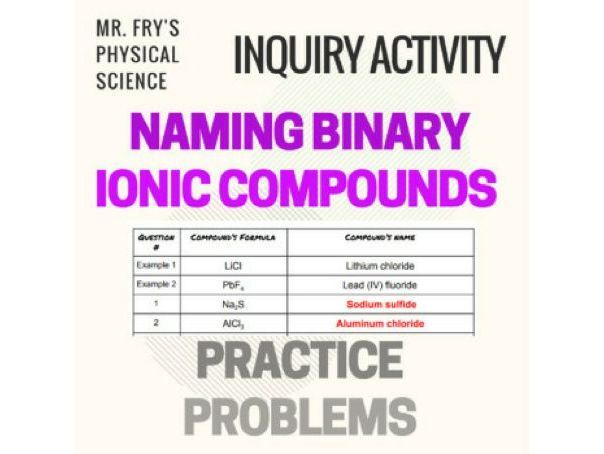 Pin On Mr Fry S Tes Resources