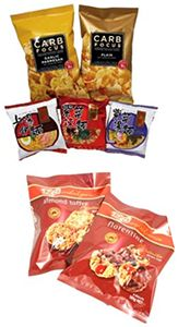 Food Packaging Solutions United State | Custom Plastic Bags for Food