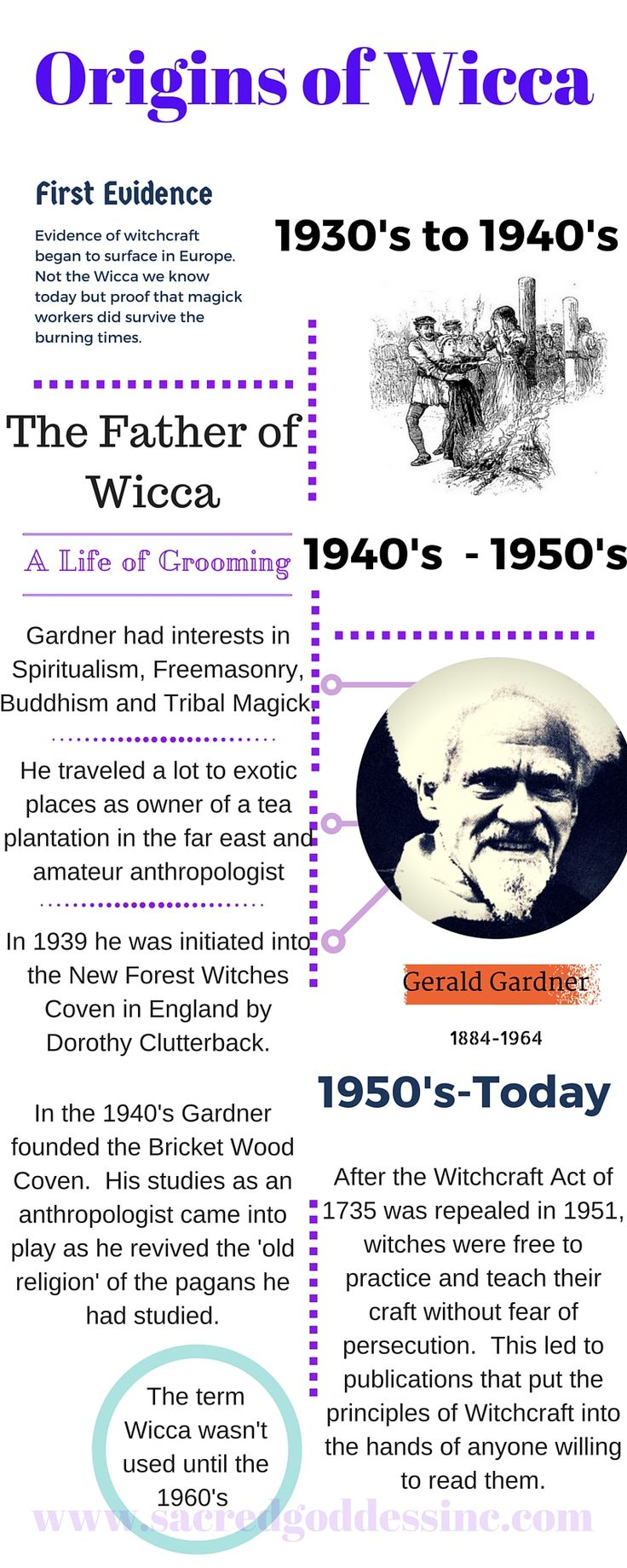 Wicca For Beginners - Origins of Wicca   Follow us for more great infographs.  Click to visit our website!