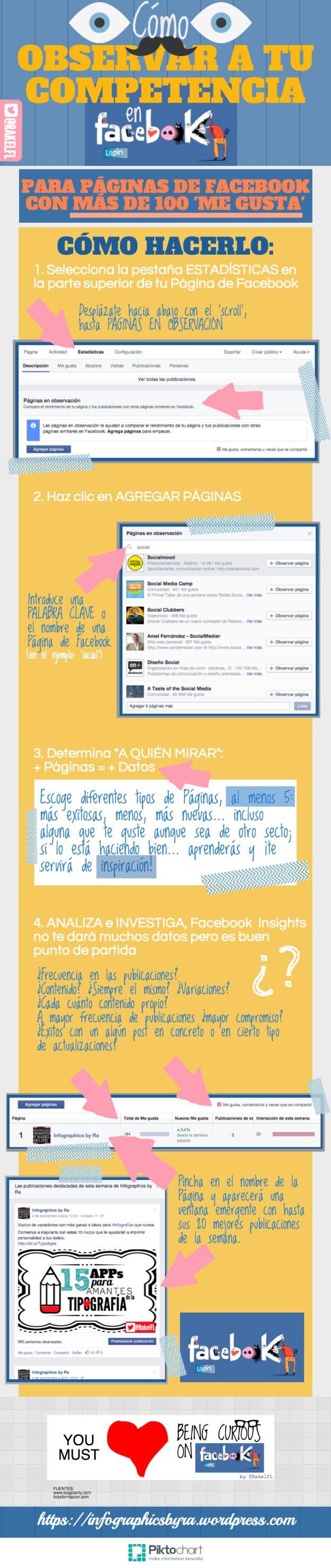 Cómo observar a tu competencia en FaceBook. #infografia