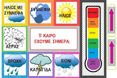 the weather in Greek