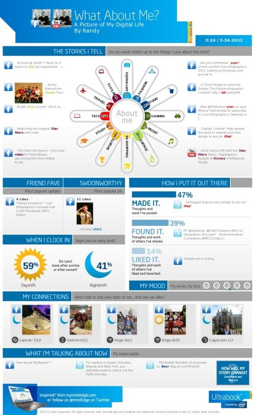 What About Me? - Intel's Infographic Generator