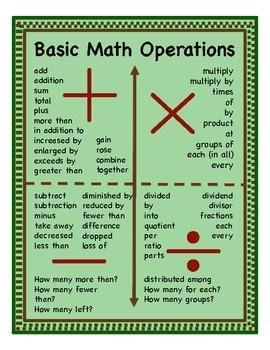 Math: Mathematics and Pupils Essay Sample