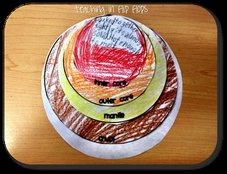 layers of the earth book - very cool.
