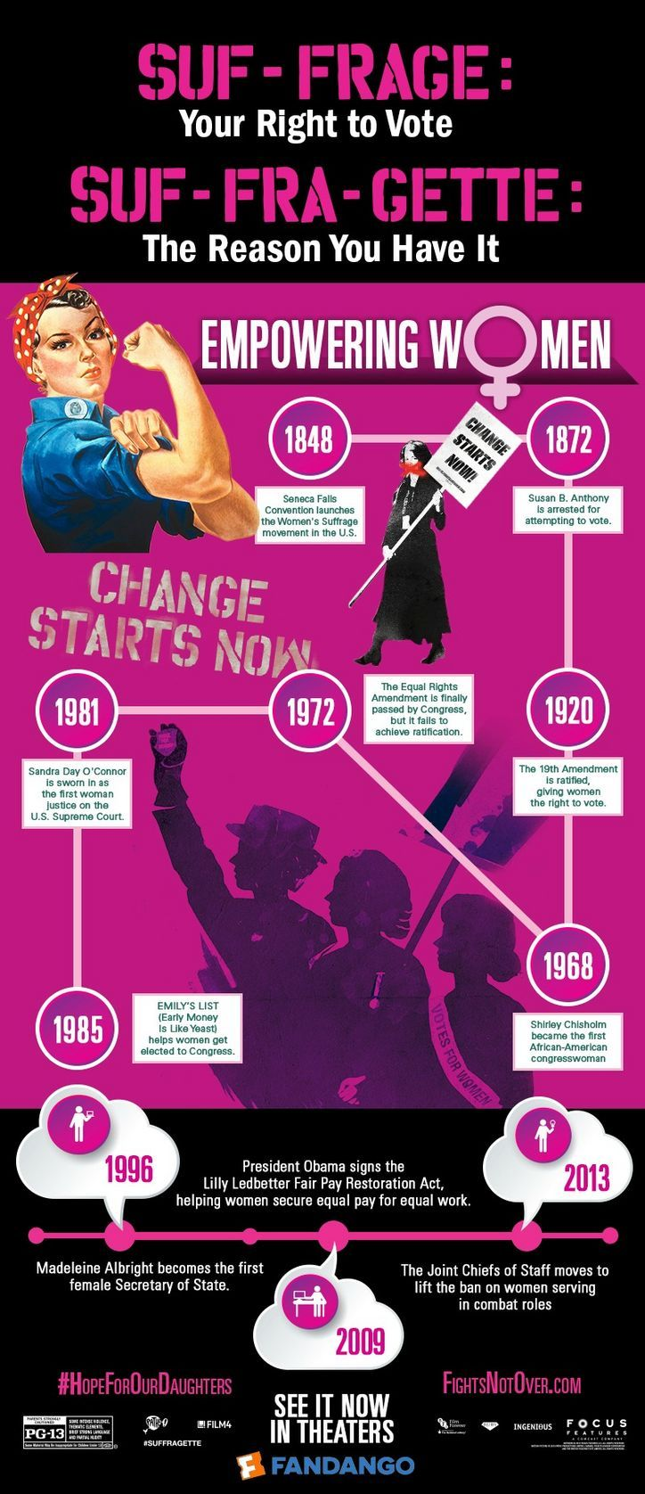 the women suffrage movement in the united states history and the ability to vote The demand for the vote was the most controversial of the twelve resolutions adopted at the first women's rights convention in the united states and the only one that did not win unanimous approval.