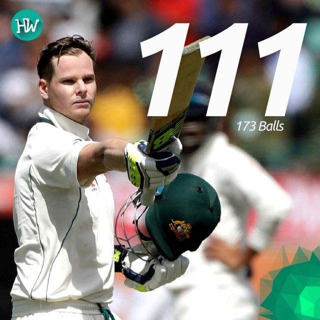 Steve Smith continues to have a fantastic tournament as he hit his 3rd 100 of the series to propel Australia to 300.  #INDvAUS #IND #AUS #cricket