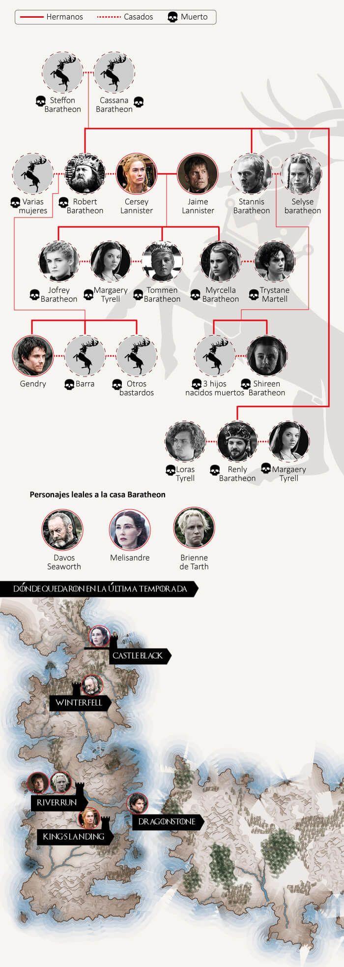 Casa Baratheon: lema, significado y escudo de la familia Baratheon
