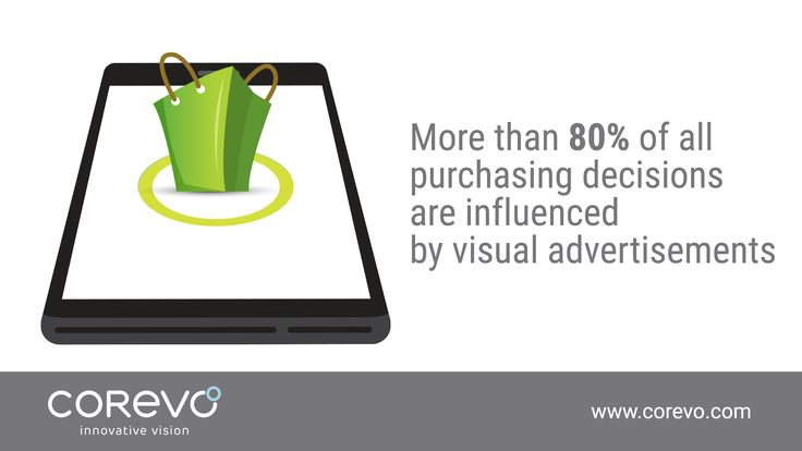 Corevo provides you with an effective visual advertisement platform. http://ow.ly/q59n303xl5d