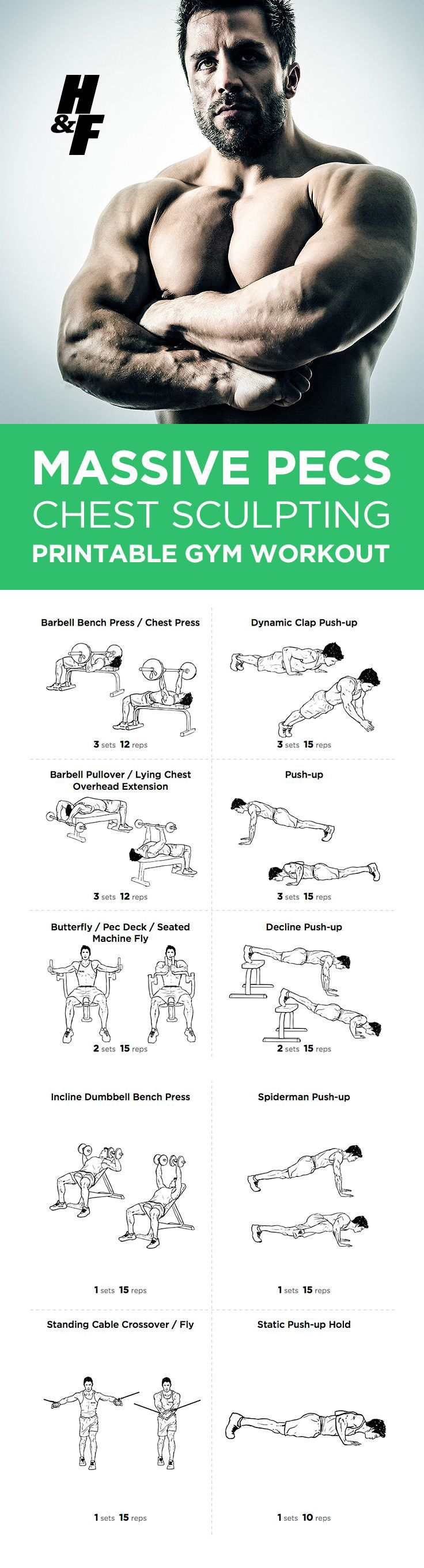 Perfect chest workout routine for those, who likes to accept challenges. Click on the picture to download printable  version. #healthandfitness  http://skinnynolonger.com