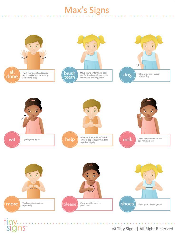 Customized Baby Sign Language Chart Sign Language