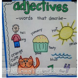 Using adjectives adds so much to young kids' writing ~ I love this anchor chart for students to refer to!