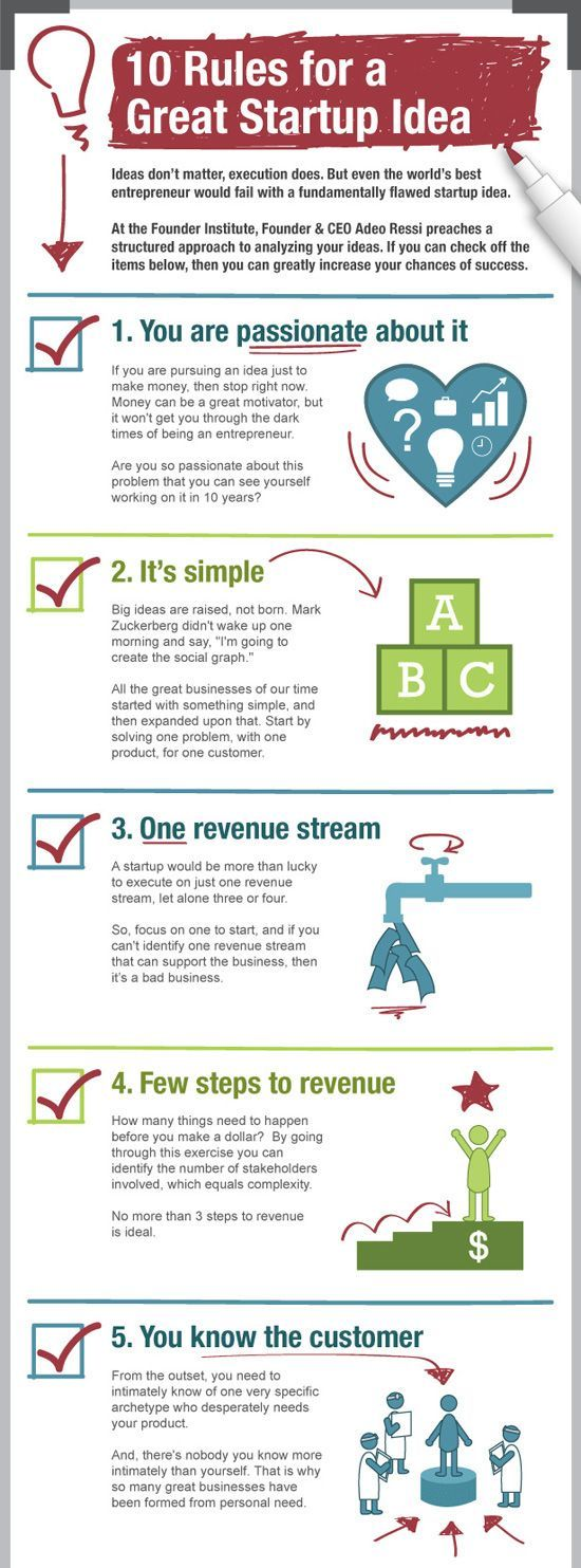 10 Rules For a Great Startup Idea // a great resource of 20 entrepreneurial infographics!