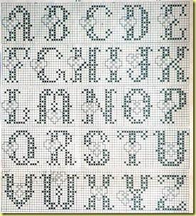 alfabet borduren