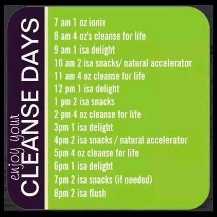 Hour by hour cleanse day schedule! If you want to find out how you can create a… http://LindseySpees.isagenix.com/