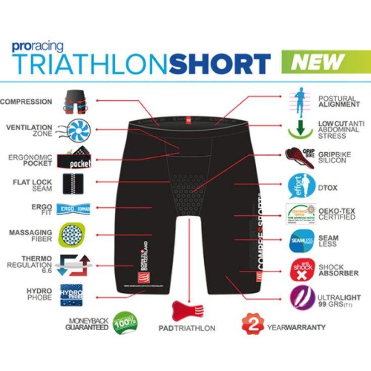 PRO Racing Tri Shorts Black