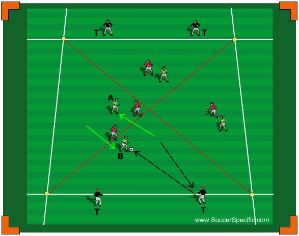 Soccer Backyard Drills : about Soccer drills and training on Pinterest  Soccer drills, Soccer