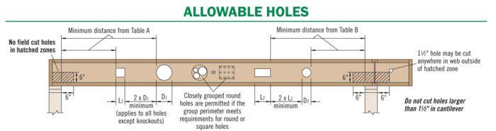 Design Information For Tji 110 560 Joists Floor Framing Building A House Flooring