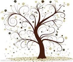Resultado de imagen para dibujo de arbol genealogico