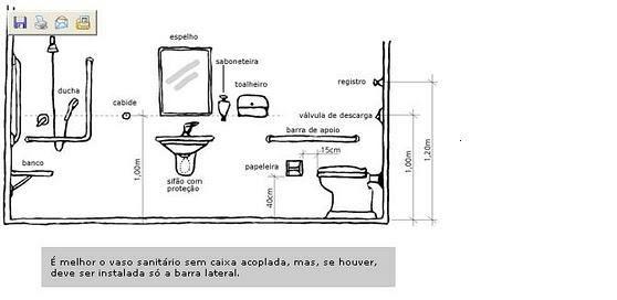 ALTURA CORRETA DO CHUVEIRO  Pesquisa Google  size  Pinterest  Pesquisa -> Cuba Para Banheiro Acessivel