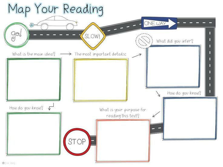 Speedy Reading Review: A driving-themed reading review activity that can be used by parent volunteers when reading with students. (Would also be great during reading conferences or literacy centers.) $