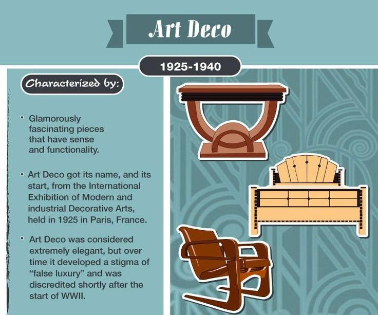 Lovely Compiled By Goodu0027s Furniture, This Infographic Provides A Snapshot Of The  Looks And Characteristics That