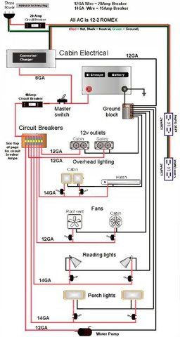 9e68cc0a9362d653f60df1318e3826a6 camper van camper trailers 14 best rv wiring images on pinterest rv, brochures and camper Wiring Diagrams for Freightliner Trucks at arjmand.co