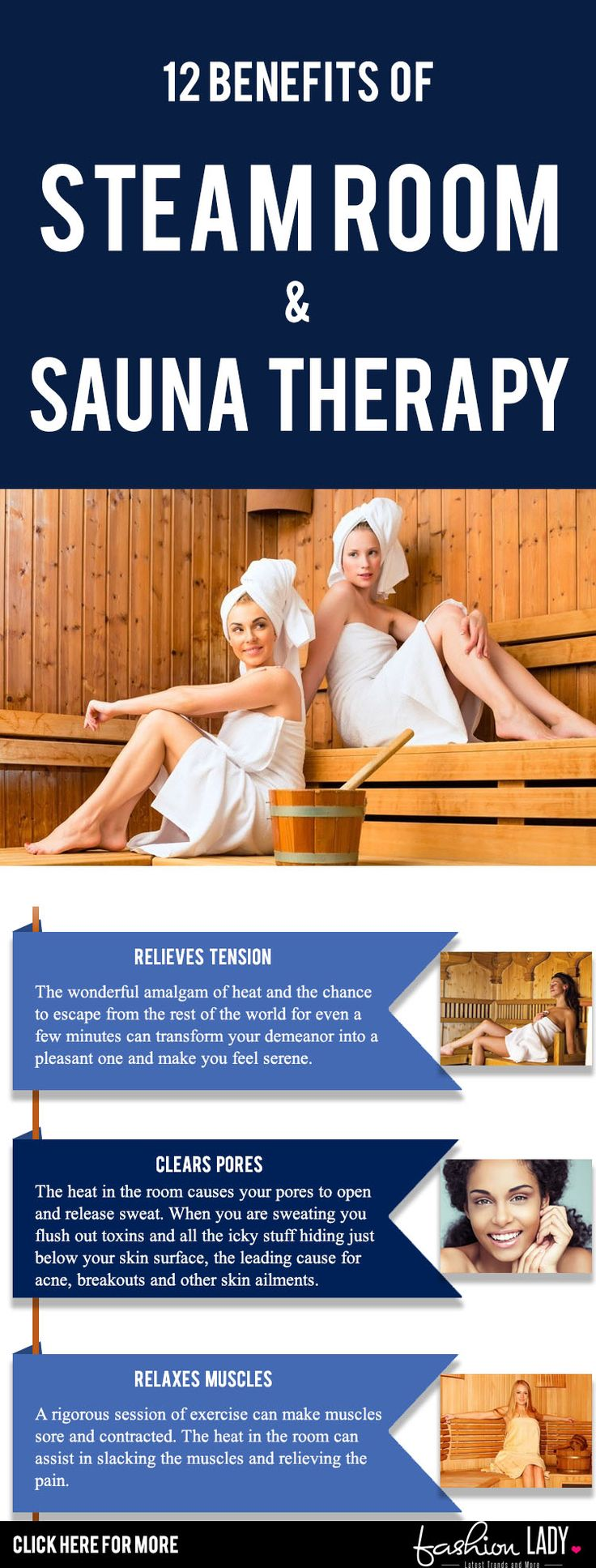 12 Benefits Of Steam Room & Sauna Therapy