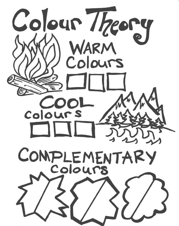 interactive worksheet to learn about and demonstrate warm cool complementary and analogous colours