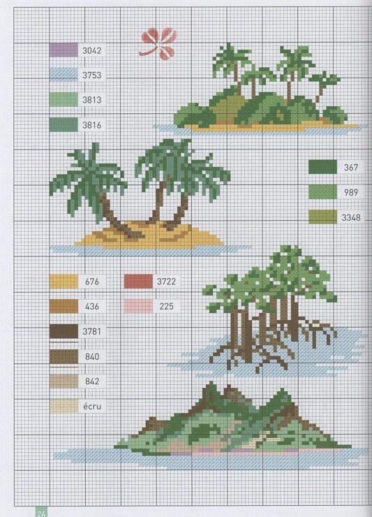 Bord de mer - cross stitch schema