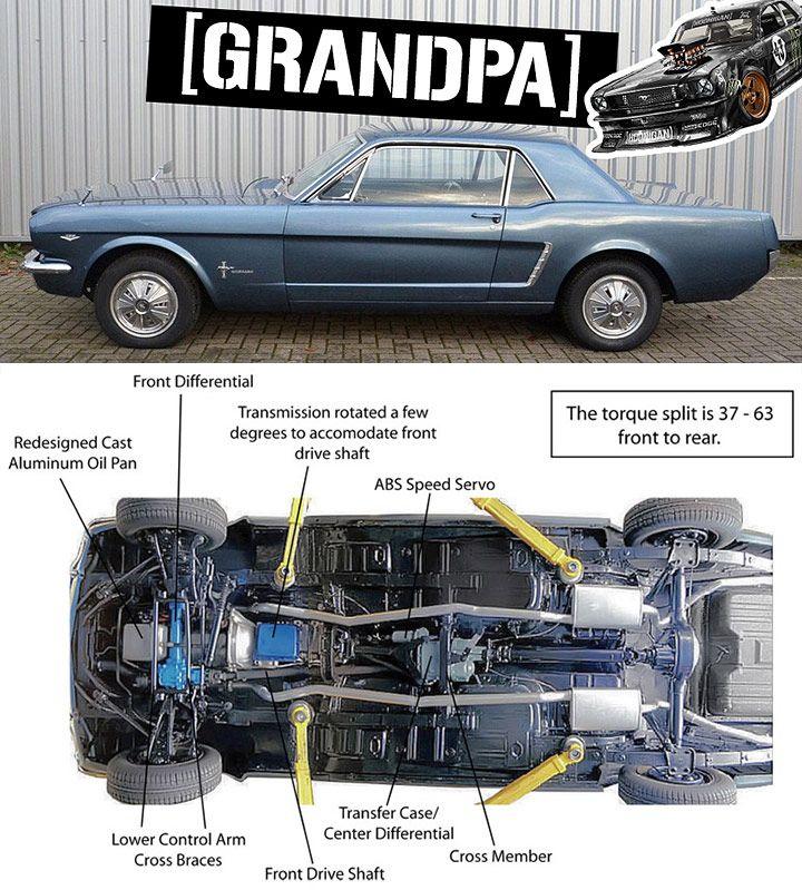 Meet The Ken Block S Hoonicorn Grandpa 4wd 1965 Ford Mustang Throttlextreme Ford Mustang Mustang Mustang Cars