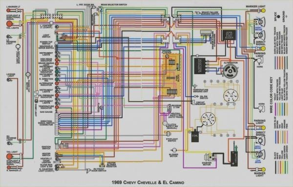 1966 chevelle heater fuse box wiring diagram 67 mustang fuse box 67 chevelle dash fuse box #4