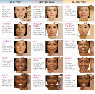 My Beauty Rules: Cool, Warm and Neutral skin tone shades - whats your skin tone?