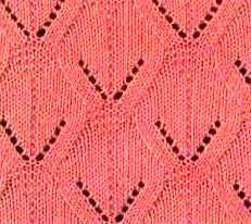 Model aripi pentru tricotare fundal - Wings
