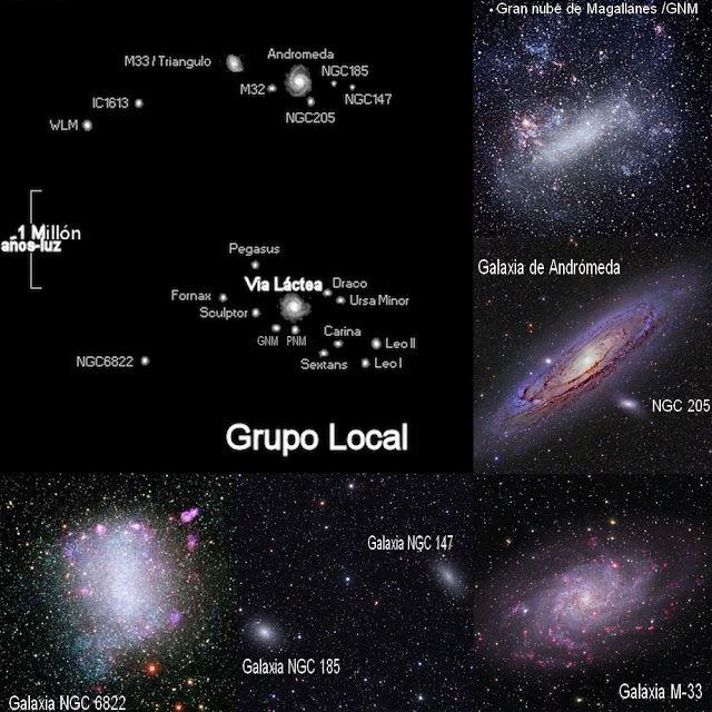 Resultado de imagen de Once galaxias enanas que orbitan la Vía Láctea