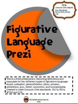 Figurative Language Prezi for 6th, 7th, 8th grades. Aligns with ELA Common Core standards. TpT