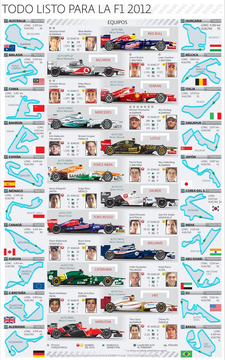 http://spitzehacke.files.wordpress.com/2012/04/formula1_090312.png