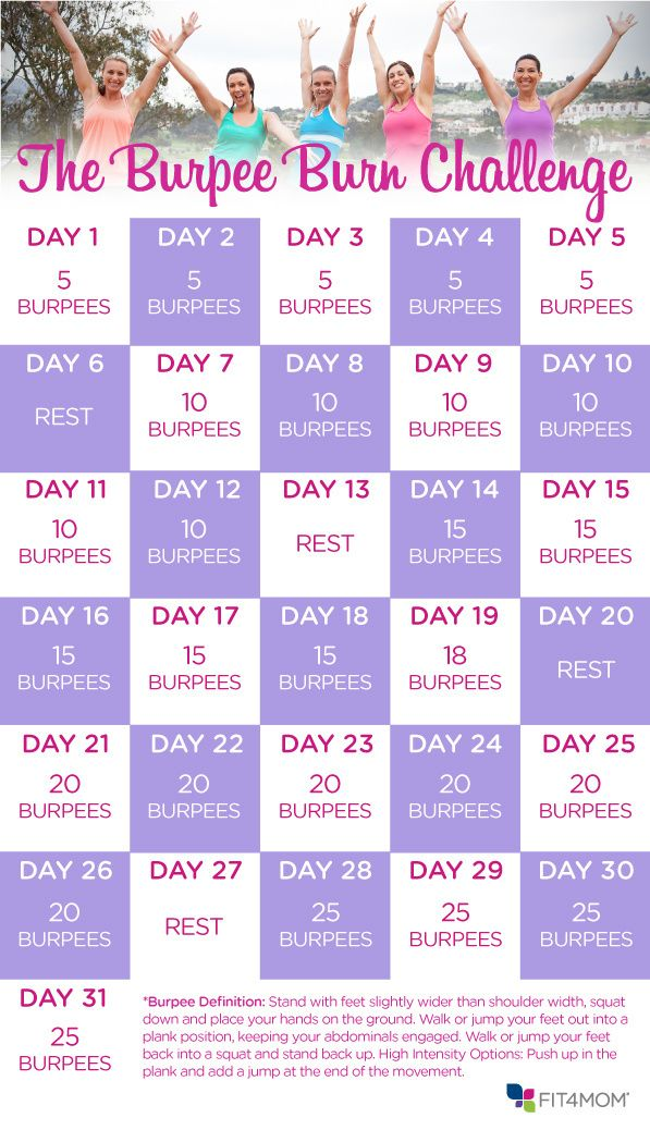 Burpee Challenge! Finally one that looks manageable and not pushing yourself too hard.