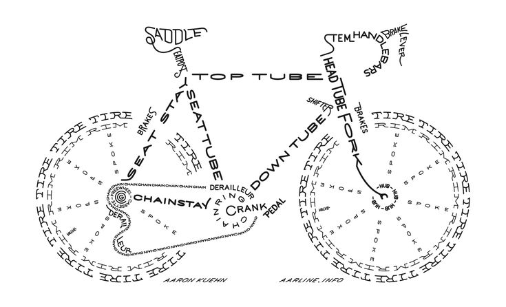 Aaron Kuehn's typographical bicycle print (we ordered it in copper ink)