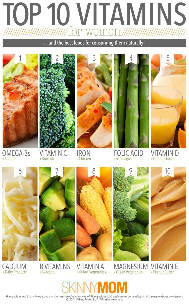 """Best vitamins for women The Top 10 Recommended Vitamins for All Women"""" Nutrient needs vary significantly by age. However, there are some guidelines for what every women needs, regardless of her decade. The following includes our suggestions for the top 10 vitamins (and minerals) recommended for every woman, including alternate names, recommended daily intake..."""""""