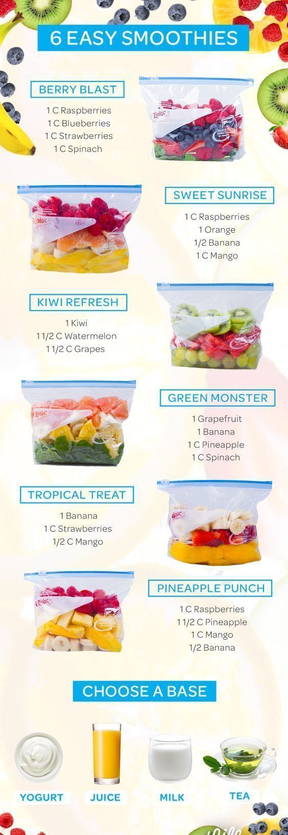Diese Smoothie-Rezepte sind perfekt für gesunde Gewichtsabnahme-Ziele! #DetoxPlanLink