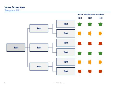 7 best Marketing plan template in Powerpoint images on Pinterest - decision tree template