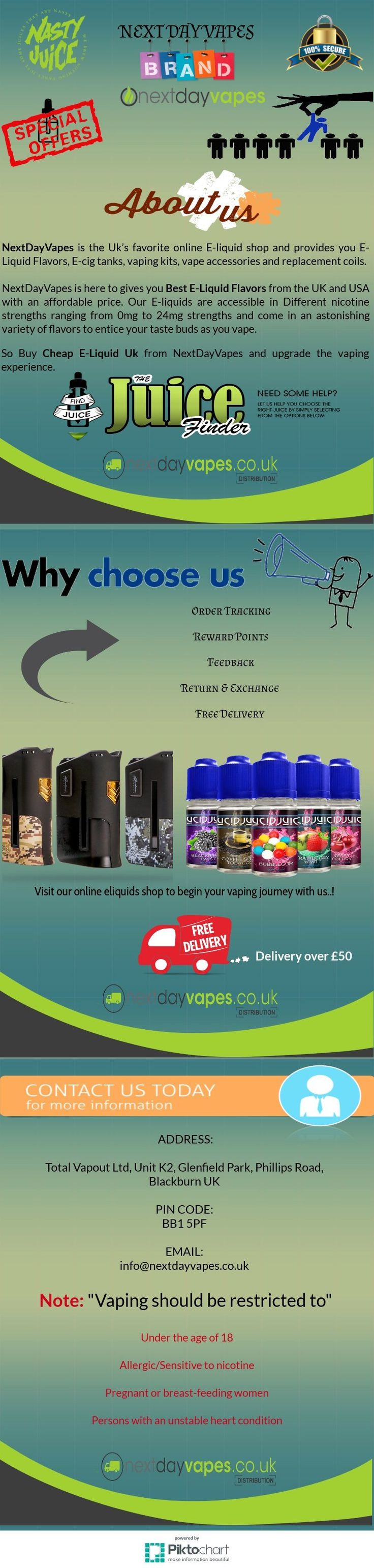 If you are looking for the #Cheap #ELiquid in the #Uk at rates you would love, then you can visit #NextDayVapes and find out so much!