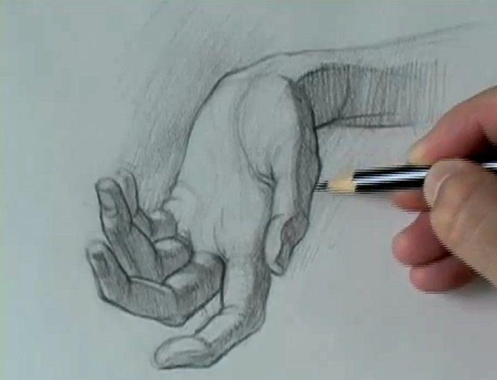 «Το χέρι»