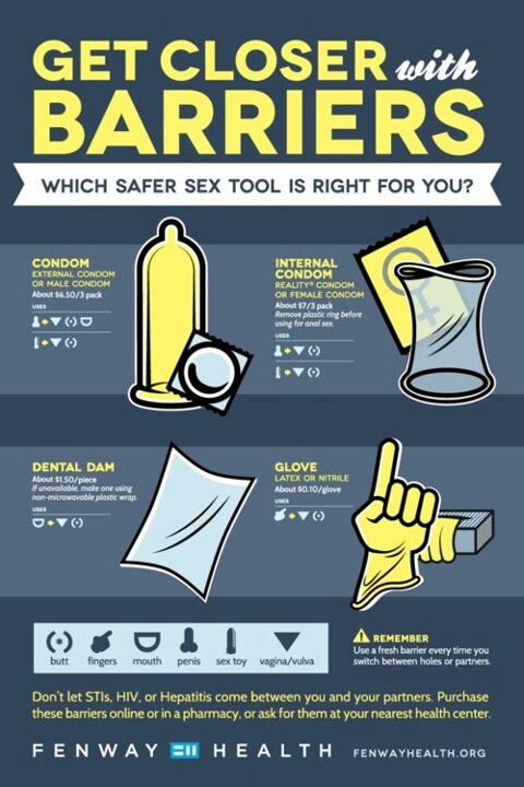 safe sex practices definition in Dudley