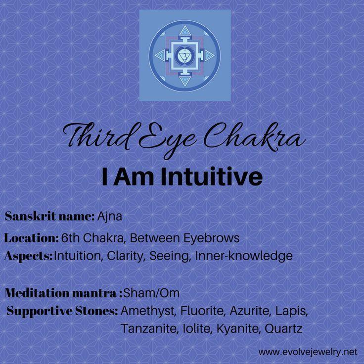 Third Eye Chakra (Anja) meditation and healing tips