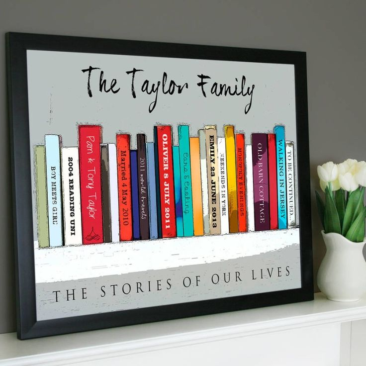 Personalised Family Edition Book Wall Art | hardtofind.