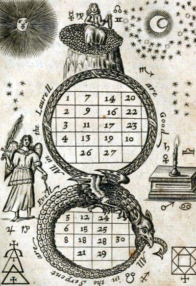 magick squares / Sacred Geometry <3