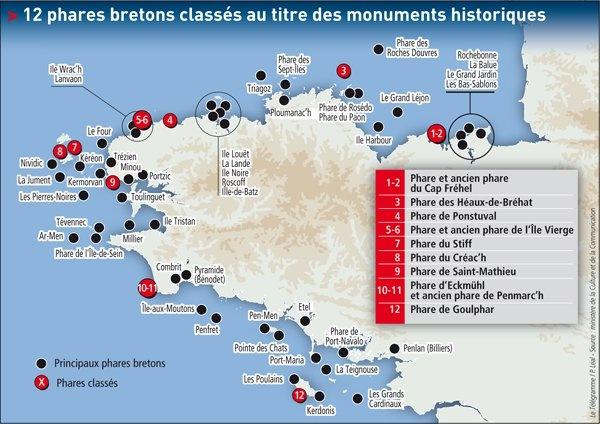Douze phares bretons classés monuments historiques. - L'Union Royaliste Bretagne Vendée Militaire